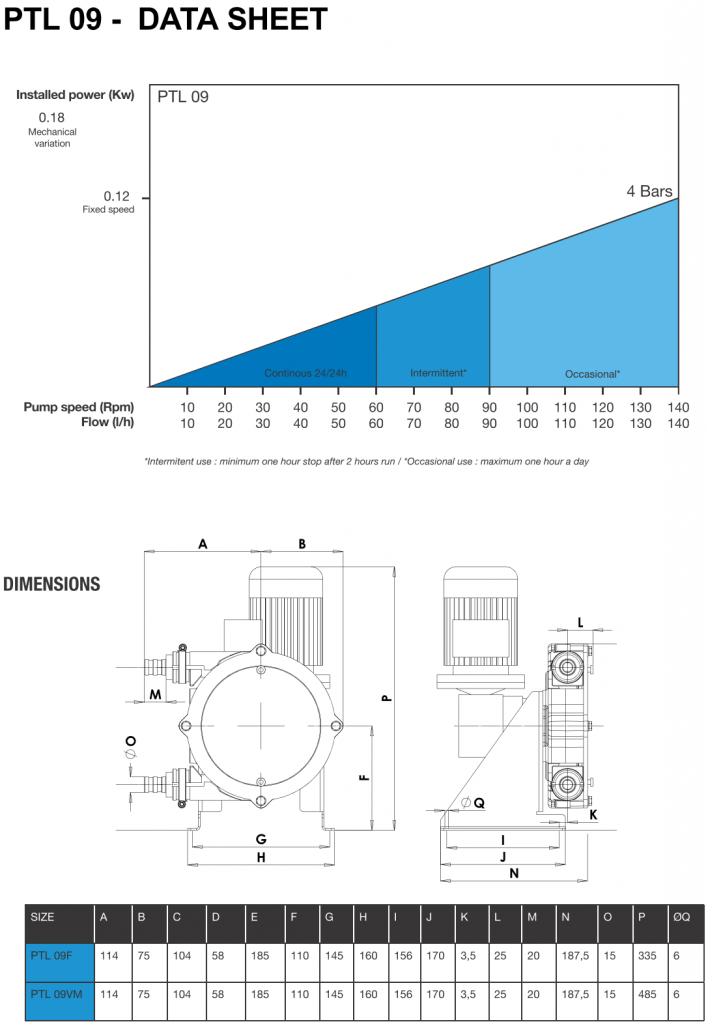 Low Pressure Peristaltic Hose Pump 09 data sheet
