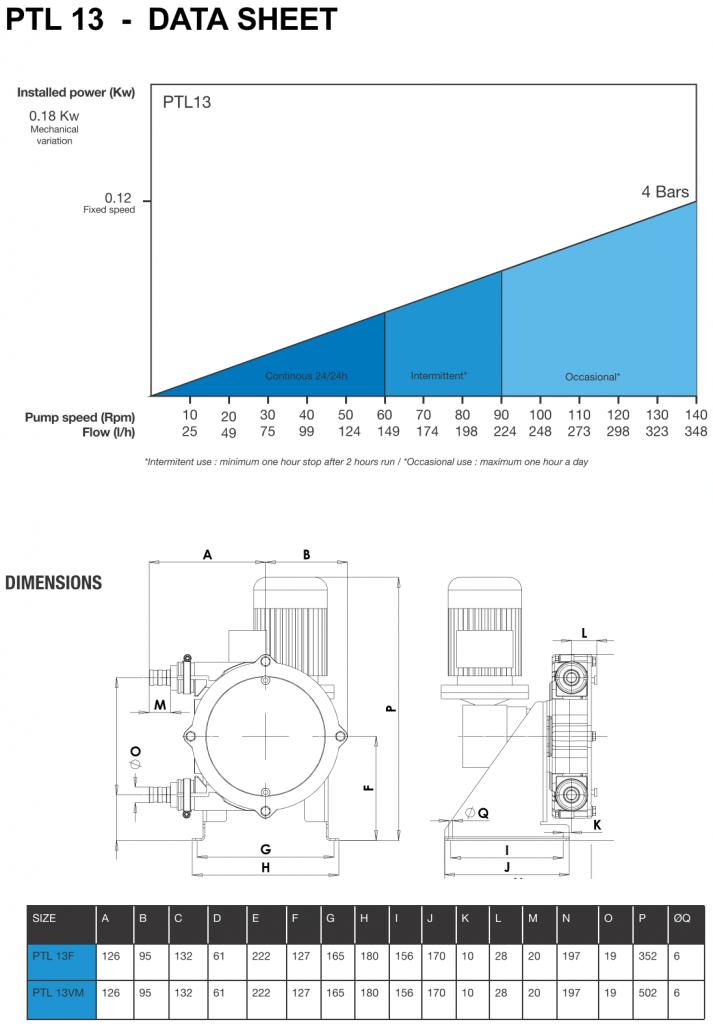 Low Pressure Peristaltic Hose Pump 13 data sheet