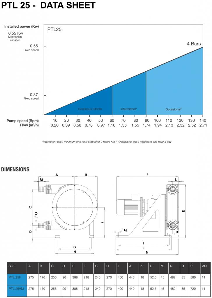 Low Pressure Peristaltic Hose Pump 25 data sheet