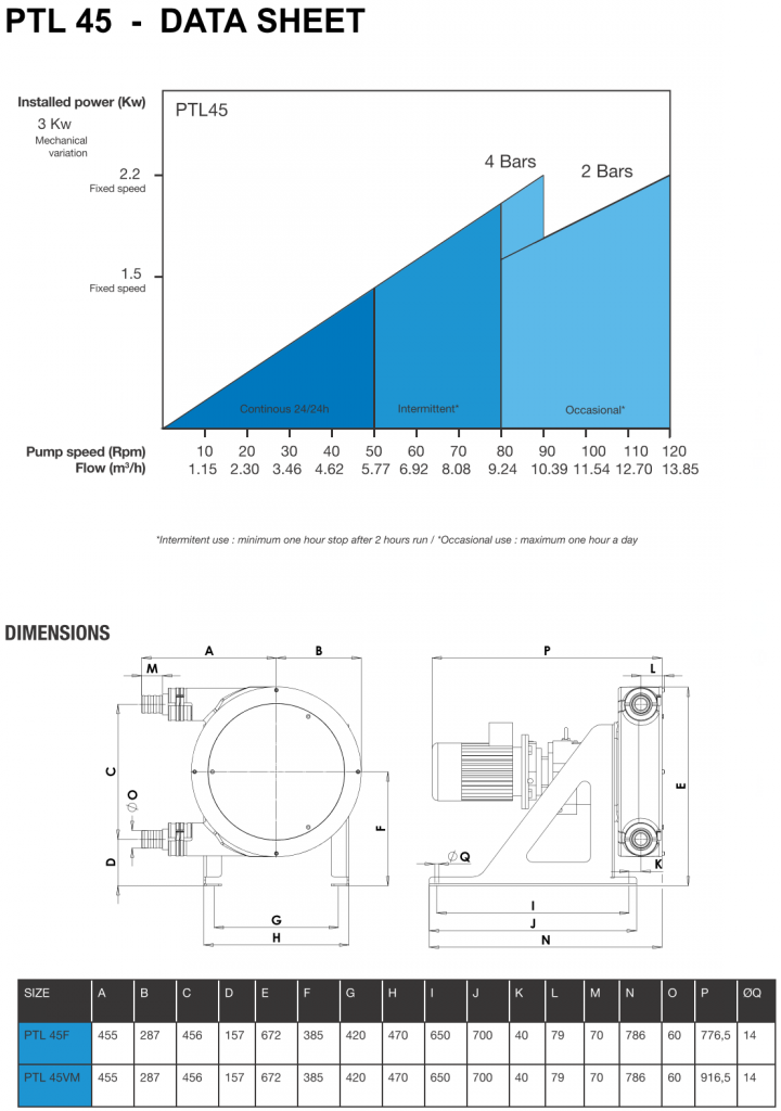 Low Pressure Peristaltic Hose Pump 45 data sheet