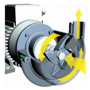 How does an Industrial Centrifugal Pump work?