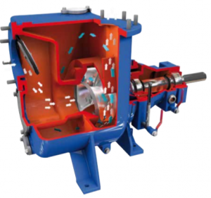 How does a Self Priming Centrifugal Pump work?